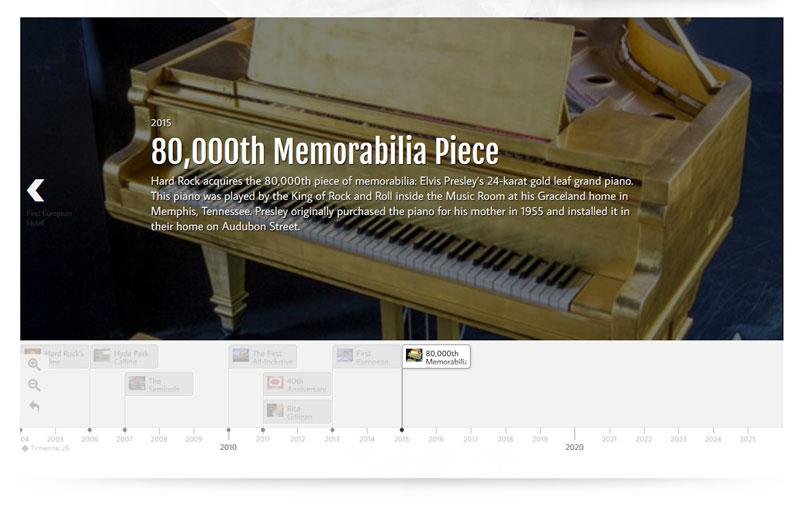 80,000th memo piece